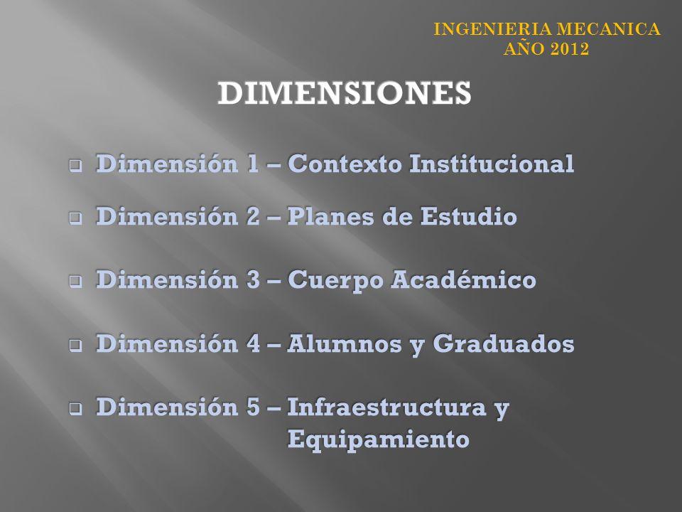 INGENIERIA MECANICA AÑO 2012 Dimensión 1 – Contexto Institucional Dimensión 1 – Contexto Institucional Dimensión 2 – Planes de Estudio Dimensión 2 – Planes de Estudio Dimensión 3 – Cuerpo Académico Dimensión 3 – Cuerpo Académico Dimensión 4 – Alumnos y Graduados Dimensión 4 – Alumnos y Graduados Dimensión 5 – Infraestructura y Dimensión 5 – Infraestructura y Equipamiento Equipamiento