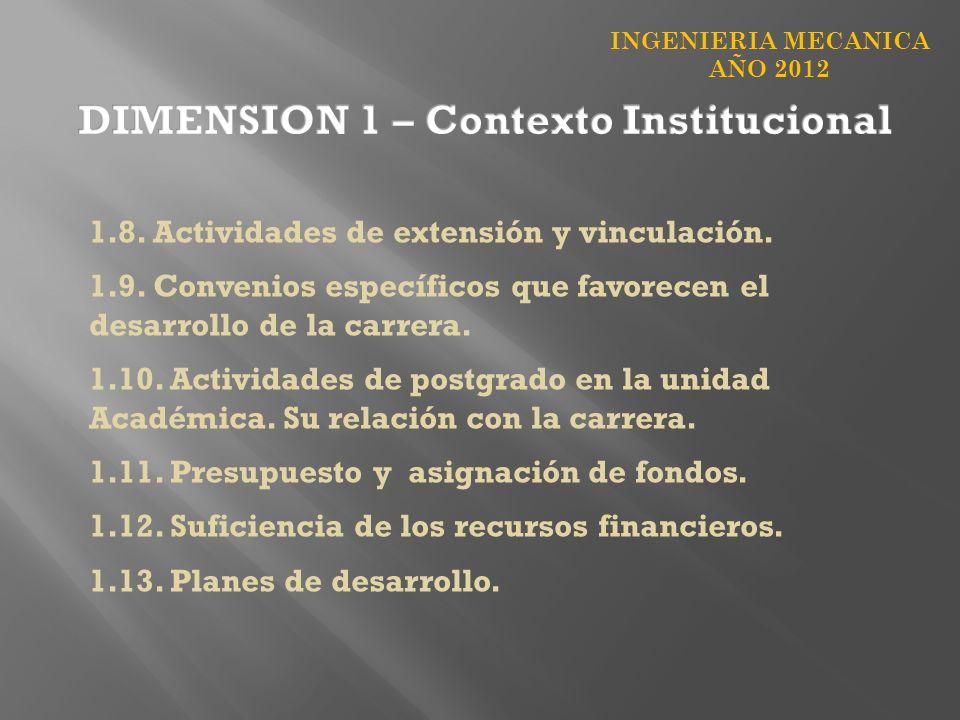 INGENIERIA MECANICA AÑO 2012 1.8. Actividades de extensión y vinculación. 1.9. Convenios específicos que favorecen el desarrollo de la carrera. 1.10.