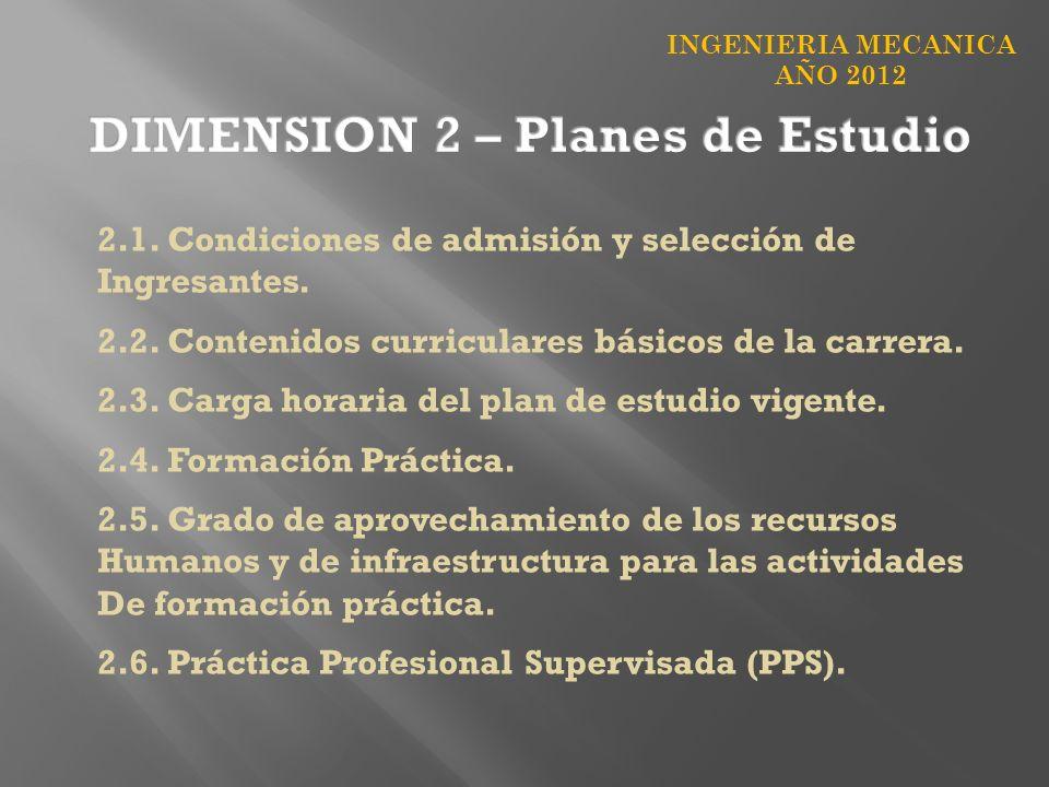 INGENIERIA MECANICA AÑO 2012 2.1. Condiciones de admisión y selección de Ingresantes. 2.2. Contenidos curriculares básicos de la carrera. 2.3. Carga h
