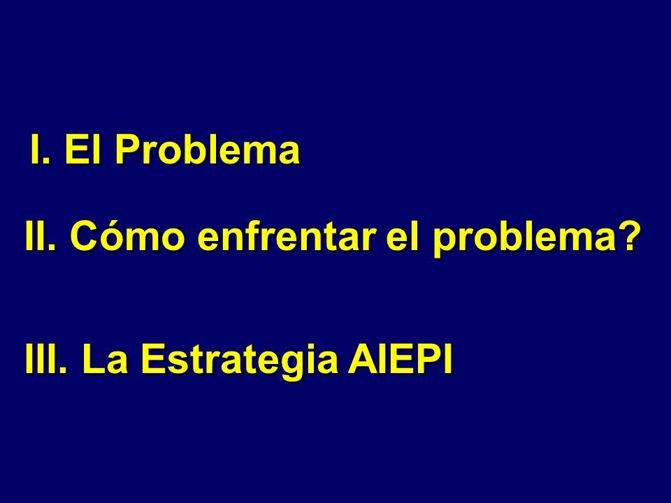 I. El Problema II. Cómo enfrentar el problema? III. La Estrategia AIEPI