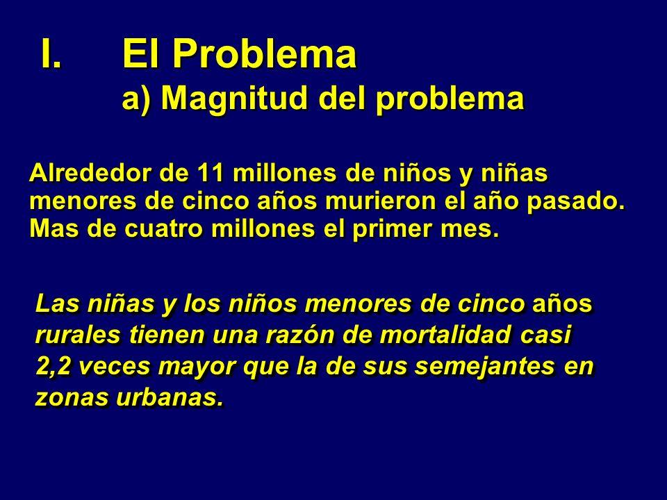 I.El Problema a) Magnitud del problema Alrededor de 11 millones de niños y niñas menores de cinco años murieron el año pasado. Mas de cuatro millones