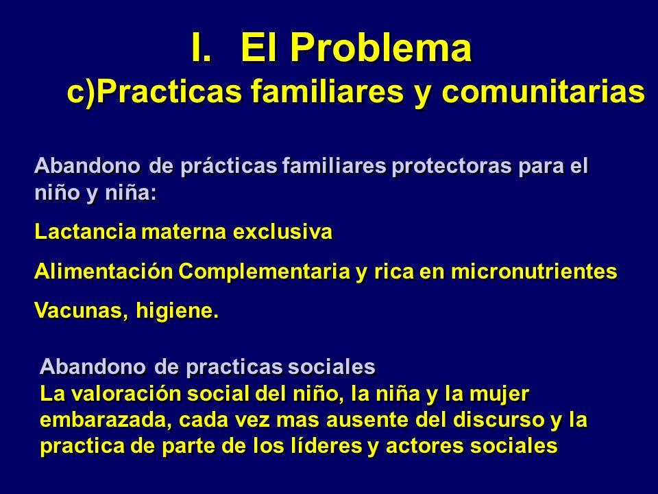 I.El Problema c)Practicas familiares y comunitarias Abandono de prácticas familiares protectoras para el niño y niña: Lactancia materna exclusiva Alim