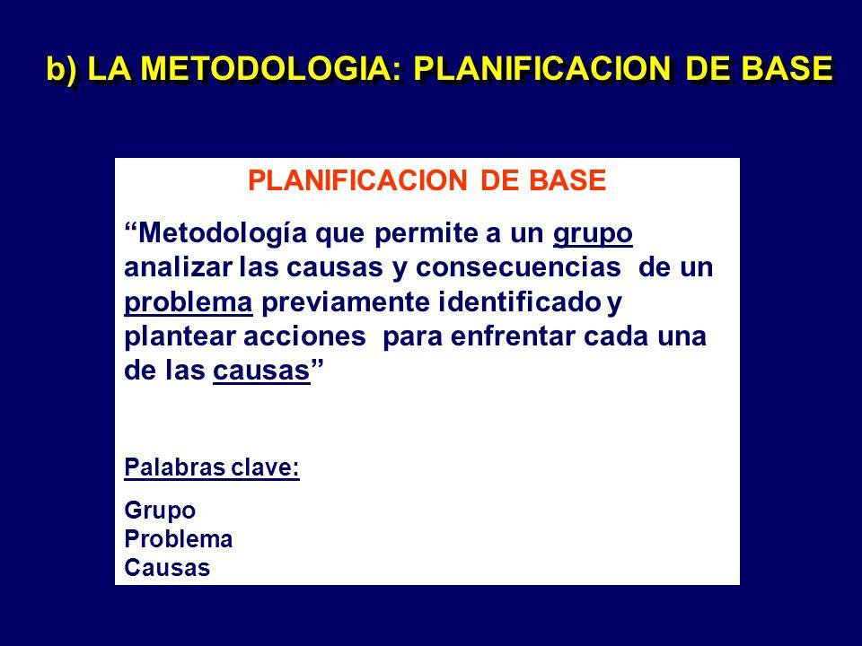 PLANIFICACION DE BASE Metodología que permite a un grupo analizar las causas y consecuencias de un problema previamente identificado y plantear accion