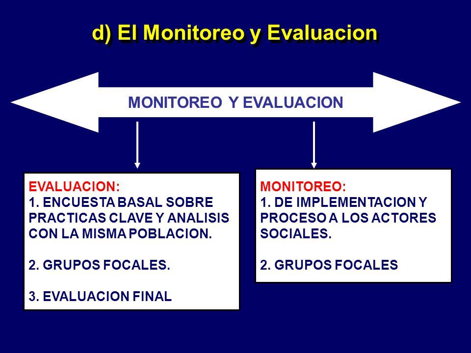 d) El Monitoreo y Evaluacion MONITOREO Y EVALUACION EVALUACION: 1. ENCUESTA BASAL SOBRE PRACTICAS CLAVE Y ANALISIS CON LA MISMA POBLACION. 2. GRUPOS F