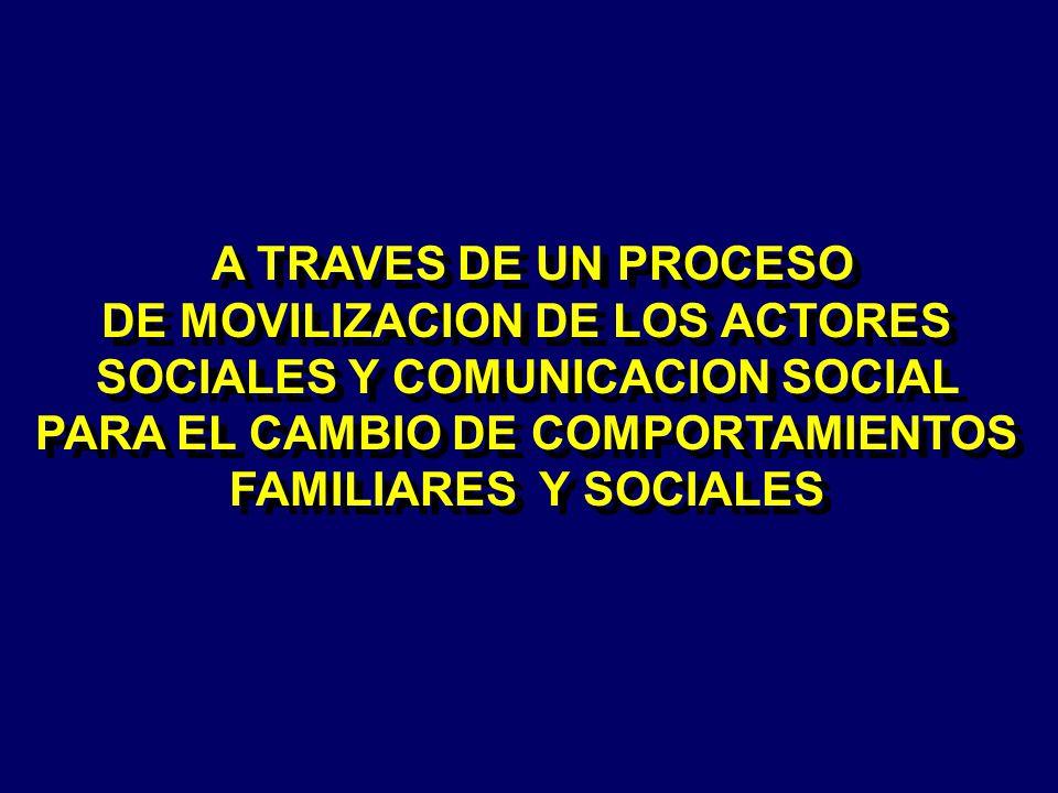 A TRAVES DE UN PROCESO DE MOVILIZACION DE LOS ACTORES SOCIALES Y COMUNICACION SOCIAL PARA EL CAMBIO DE COMPORTAMIENTOS FAMILIARES Y SOCIALES A TRAVES DE UN PROCESO DE MOVILIZACION DE LOS ACTORES SOCIALES Y COMUNICACION SOCIAL PARA EL CAMBIO DE COMPORTAMIENTOS FAMILIARES Y SOCIALES