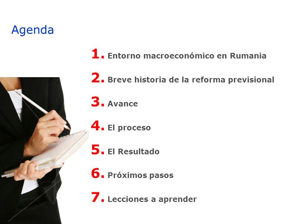 Agenda 1. Entorno macroeconómico en Rumania 2. Breve historia de la reforma previsional 3. Avance 4. El proceso 5. El Resultado 6. Próximos pasos 7. L