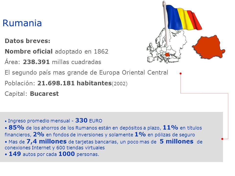 Rumania Datos breves: Nombre oficial adoptado en 1862 Área: 238.391 millas cuadradas El segundo país mas grande de Europa Oriental Central Población: 21.698.181 habitantes (2002) Capital: Bucarest Ingreso promedio mensual - 330 EURO 85% de los ahorros de los Rumanos están en depósitos a plazo, 11% en títulos financieros, 2% en fondos de inversiones y solamente 1% en pólizas de seguro Mas de 7,4 millones de tarjetas bancarias, un poco mas de 5 millones de conexiones Internet y 600 tiendas virtuales 149 autos por cada 1000 personas.