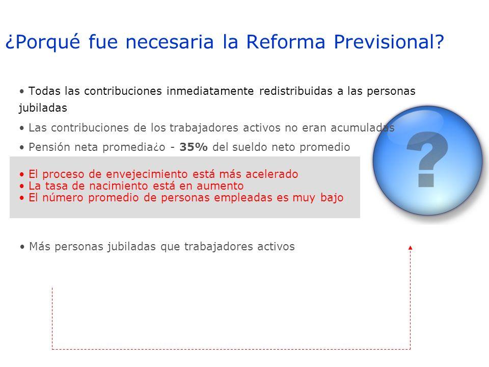 ¿Porqué fue necesaria la Reforma Previsional? Todas las contribuciones inmediatamente redistribuidas a las personas jubiladas Las contribuciones de lo