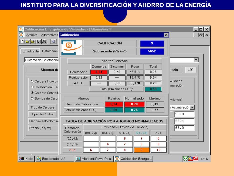 INSTITUTO PARA LA DIVERSIFICACIÓN Y AHORRO DE LA ENERGÍA