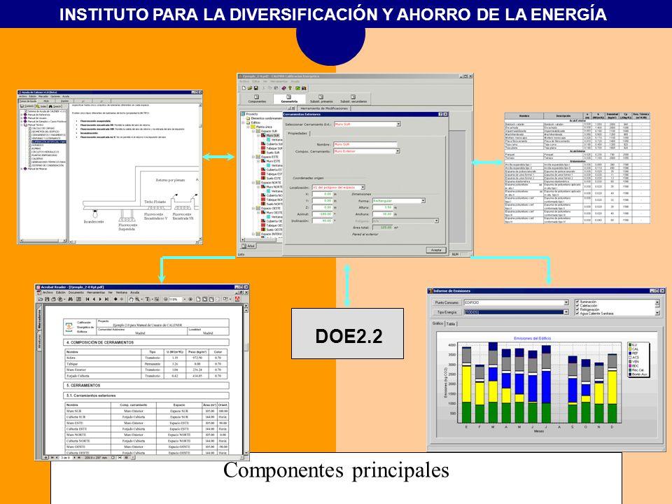 INSTITUTO PARA LA DIVERSIFICACIÓN Y AHORRO DE LA ENERGÍA Componentes principales DOE2.2
