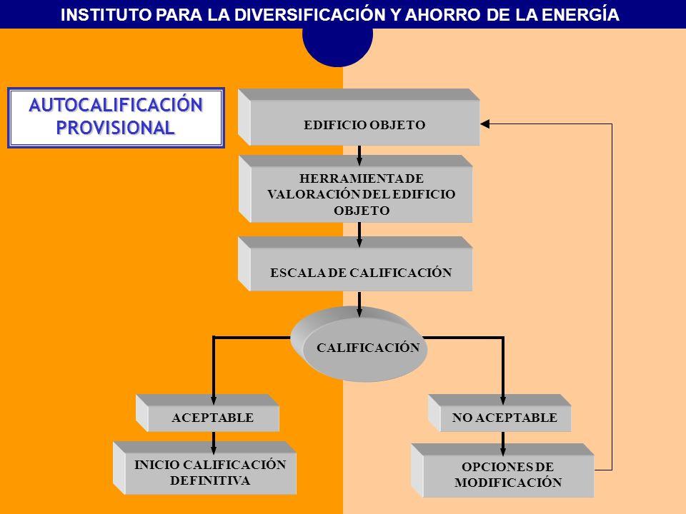 INSTITUTO PARA LA DIVERSIFICACIÓN Y AHORRO DE LA ENERGÍA EDIFICIO OBJETO NO ACEPTABLE ACEPTABLE OPCIONES DE MODIFICACIÓN CALIFICACIÓN HERRAMIENTA DE V