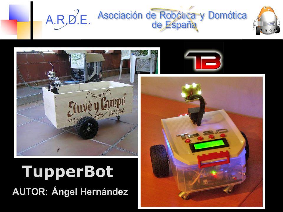 AUTOR: Ángel Hernández TupperBot