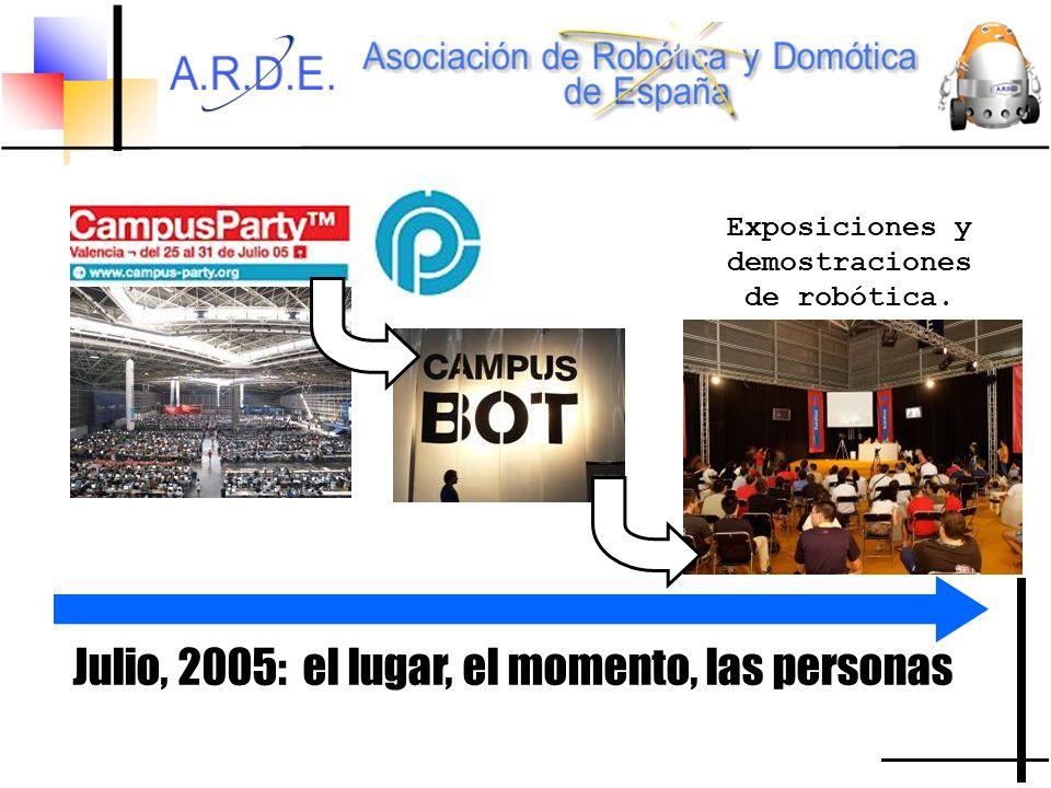 Julio, 2005: el lugar, el momento, las personas Exposiciones y demostraciones de robótica.