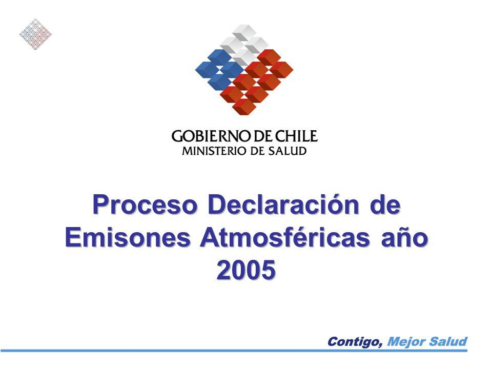 Antecedentes La obligación, por parte del sector fuentes fijas, de entregar los antecedentes para que el sector salud realice las estimaciones de emisiones de contaminantes atmosféricos esta contenida en el D.S.
