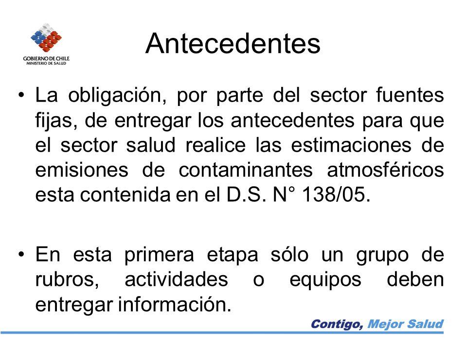 Estimaciones correspondientes a las 13.330 fuentes catastradas Contaminantes estimadosToneladas al año PTS48.388 MP1034.169 MP 2,5 18.958 CO280.101 NO 2 61.515 VOC43.995 SO 2 370.519 NH 3 9.193