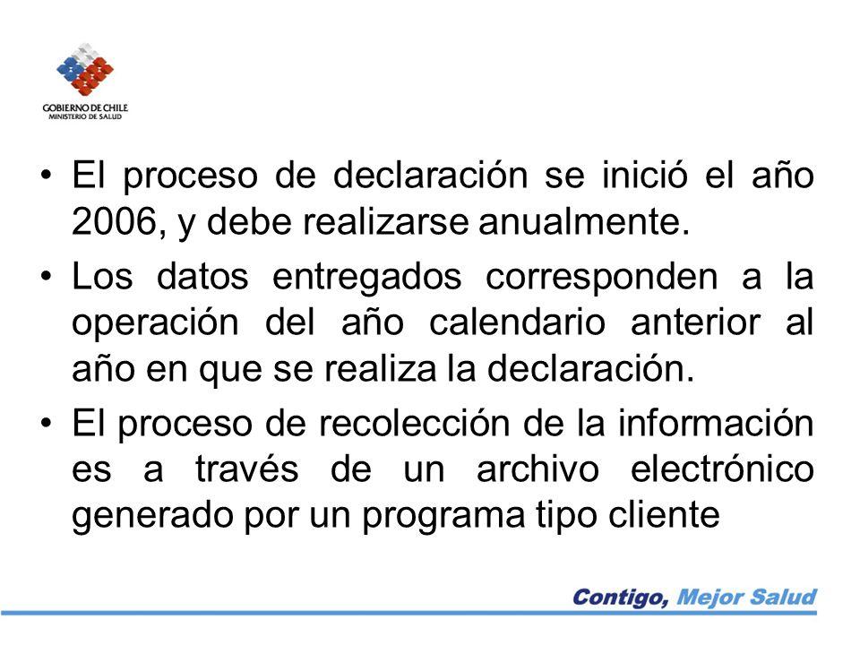 El proceso de declaración se inició el año 2006, y debe realizarse anualmente.