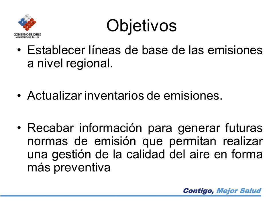 Objetivos Establecer líneas de base de las emisiones a nivel regional.