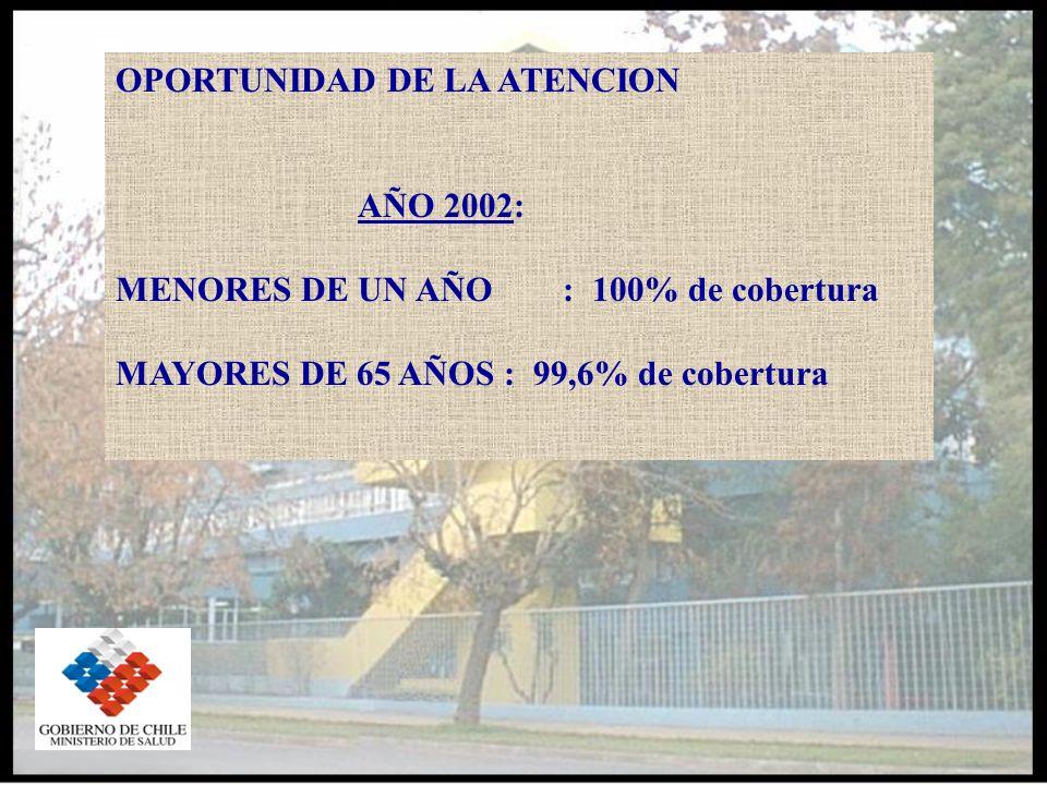 OPORTUNIDAD DE LA ATENCION AÑO 2002: MENORES DE UN AÑO : 100% de cobertura MAYORES DE 65 AÑOS : 99,6% de cobertura