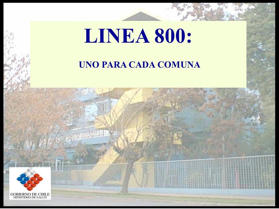LINEA 800: UNO PARA CADA COMUNA
