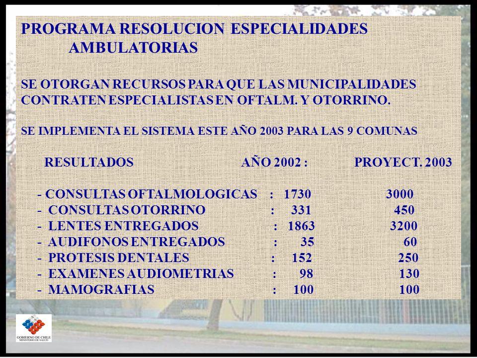 PROGRAMA RESOLUCION ESPECIALIDADES AMBULATORIAS SE OTORGAN RECURSOS PARA QUE LAS MUNICIPALIDADES CONTRATEN ESPECIALISTAS EN OFTALM.