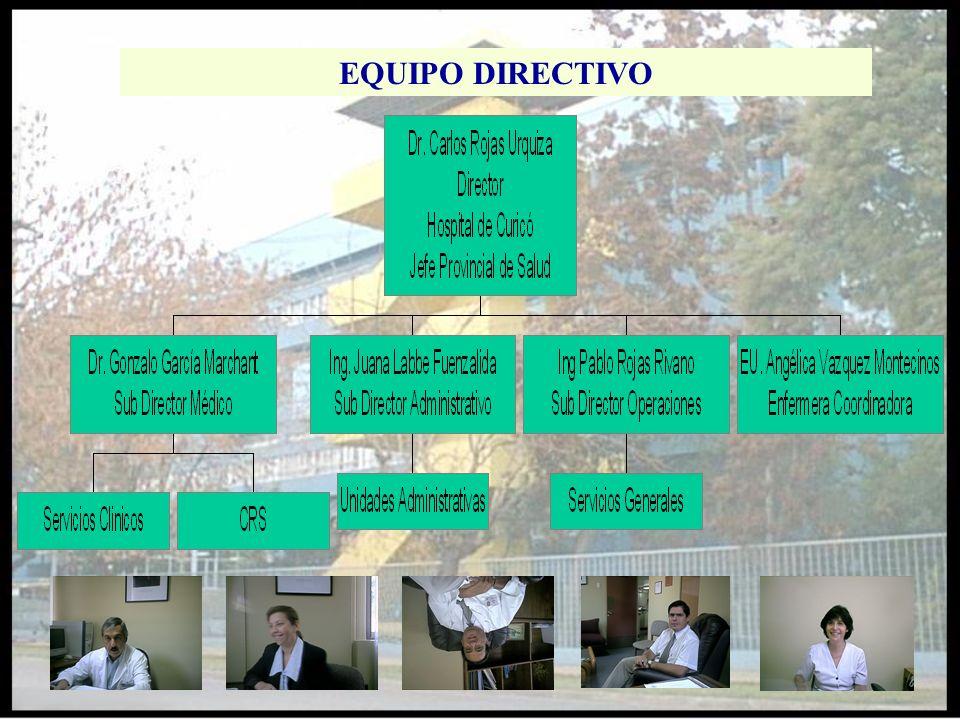 EQUIPO DIRECTIVO