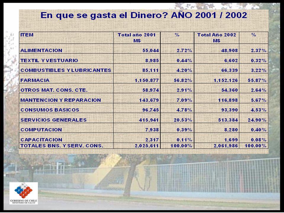 Renta Variable Promedio Mensual 2002