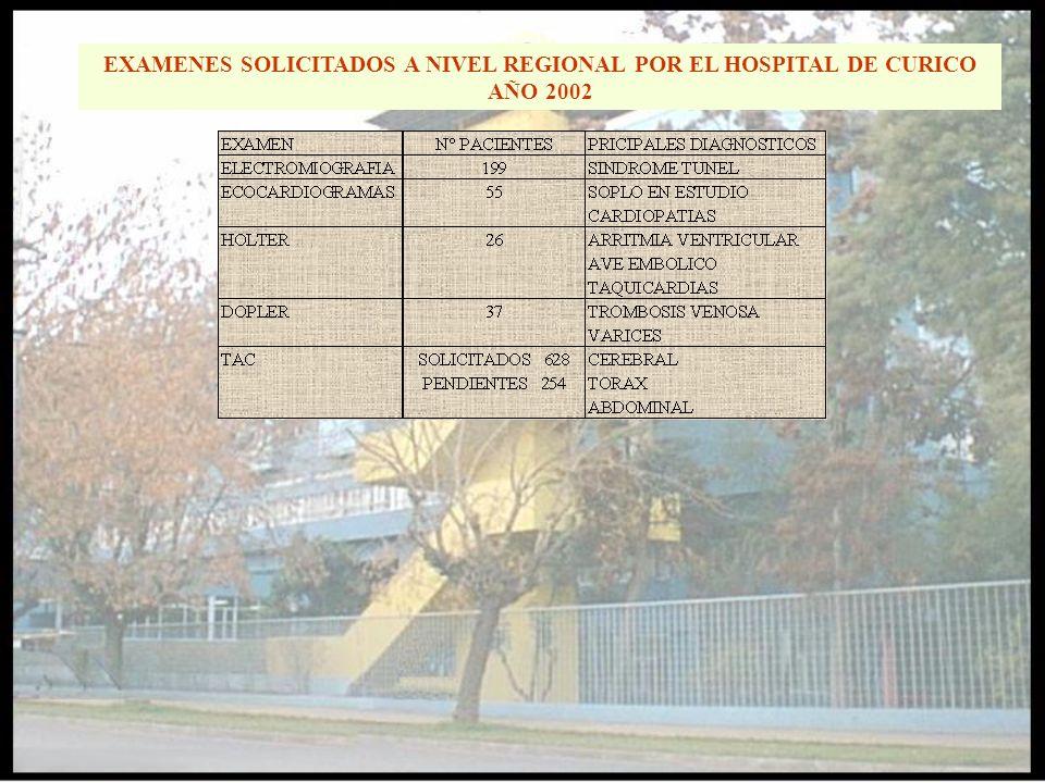 EXAMENES SOLICITADOS A NIVEL REGIONAL POR EL HOSPITAL DE CURICO AÑO 2002