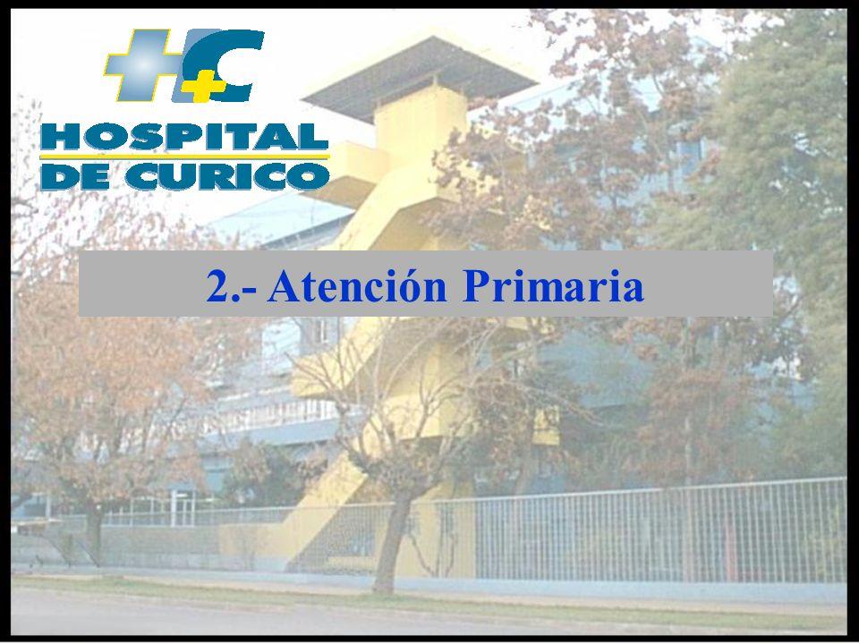 2.- Atención Primaria