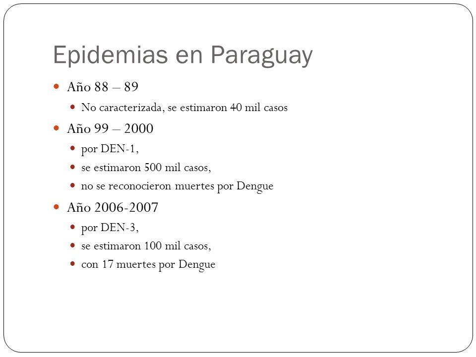 Epidemias en Paraguay Año 88 – 89 No caracterizada, se estimaron 40 mil casos Año 99 – 2000 por DEN-1, se estimaron 500 mil casos, no se reconocieron muertes por Dengue Año 2006-2007 por DEN-3, se estimaron 100 mil casos, con 17 muertes por Dengue