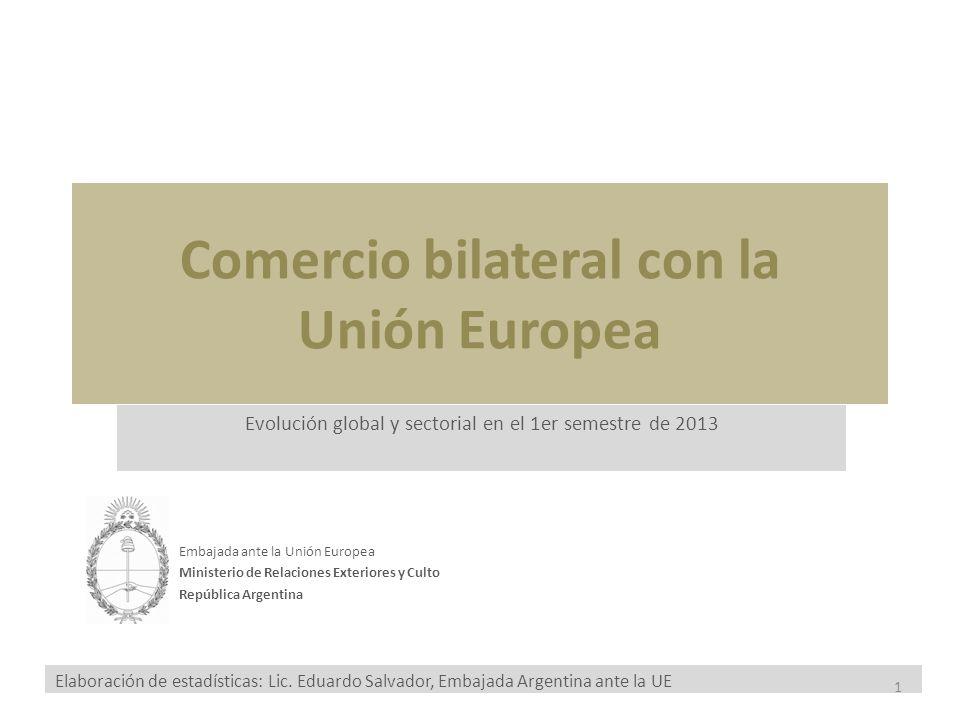 Comercio bilateral con la Unión Europea Evolución global y sectorial en el 1er semestre de 2013 Embajada ante la Unión Europea Ministerio de Relaciones Exteriores y Culto República Argentina Elaboración de estadísticas: Lic.