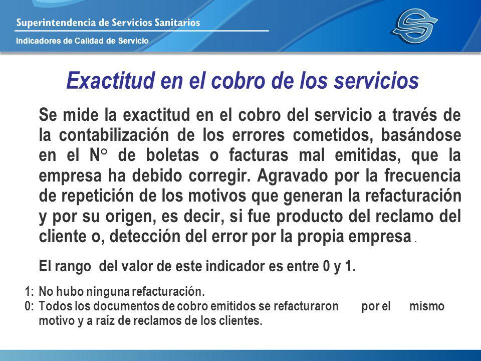Indicadores de Calidad de Servicio Exactitud en el cobro de los servicios Se mide la exactitud en el cobro del servicio a través de la contabilización