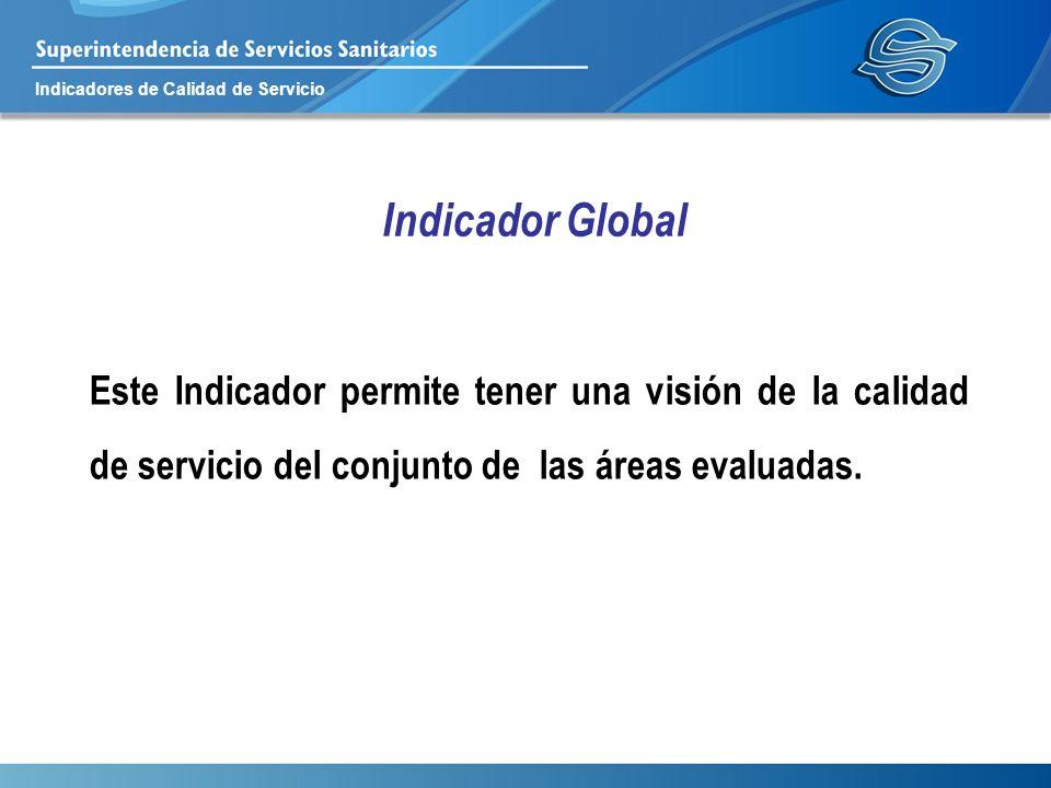 Indicadores de Calidad de Servicio Indicador Global Este Indicador permite tener una visión de la calidad de servicio del conjunto de las áreas evalua