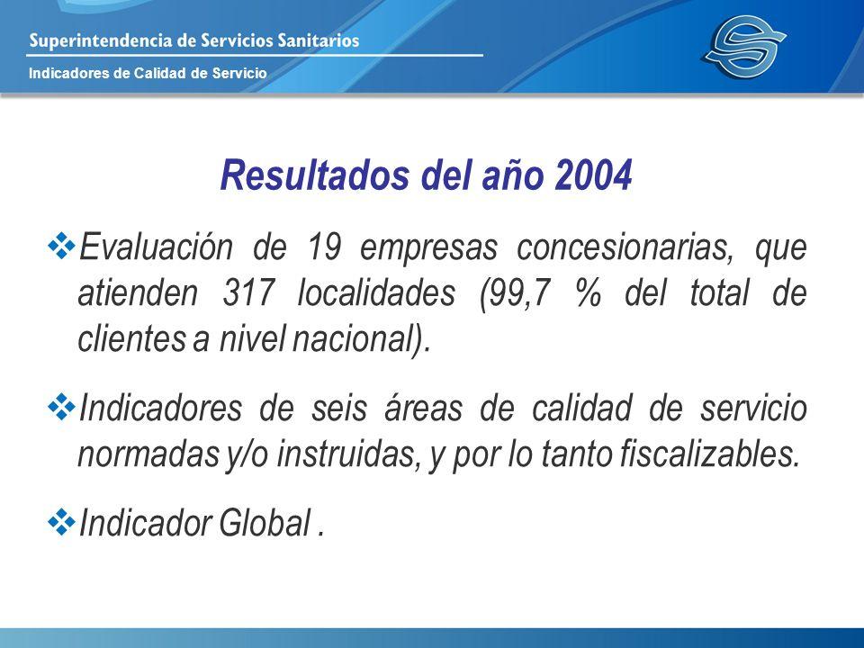 Indicadores de Calidad de Servicio Resultados del año 2004 Evaluación de 19 empresas concesionarias, que atienden 317 localidades (99,7 % del total de