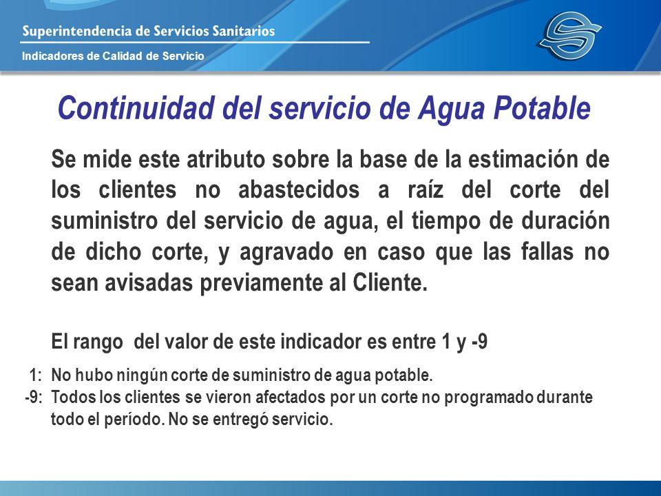 Indicadores de Calidad de Servicio Continuidad del servicio de Agua Potable Se mide este atributo sobre la base de la estimación de los clientes no ab