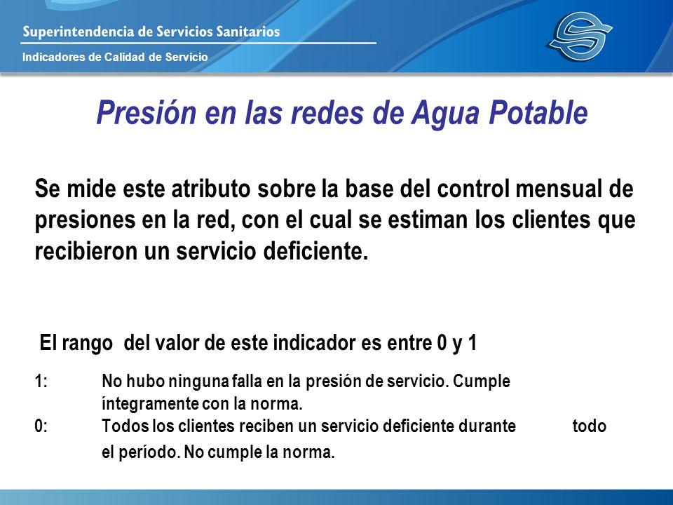 Indicadores de Calidad de Servicio Presión en las redes de Agua Potable Se mide este atributo sobre la base del control mensual de presiones en la red