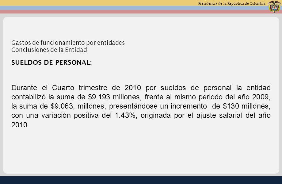 Presidencia de la República de Colombia Gastos de funcionamiento por entidades Conclusiones de la Entidad SUELDOS DE PERSONAL: Durante el Cuarto trimestre de 2010 por sueldos de personal la entidad contabilizó la suma de $9.193 millones, frente al mismo periodo del año 2009, la suma de $9.063, millones, presentándose un incremento de $130 millones, con una variación positiva del 1.43%, originada por el ajuste salarial del año 2010.