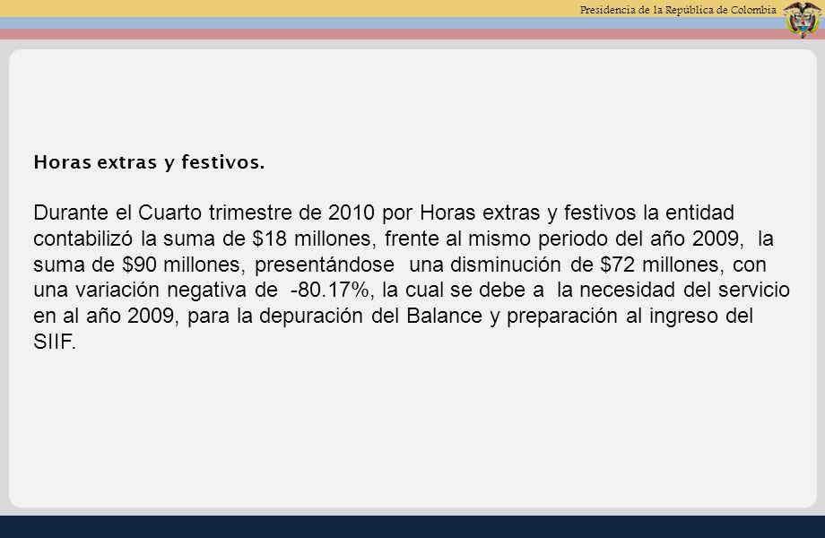Presidencia de la República de Colombia Gastos de funcionamiento por entidades Prima de Navidad: Durante el Cuarto trimestre de 2010 por Prima de Navidad, la entidad contabilizó la suma de $572 millones, frente al mismo periodo del año 2009, la suma de $1810 Millones, presentándose una disminución de $1.238 millones, con una variación negativa de -68.37 %, la cual se debe a los ajustes realizado de acuerdo con conciliación efectuada con el Grupo de Talento Humano.