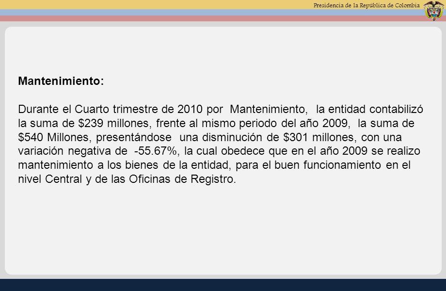 Presidencia de la República de Colombia Reparaciones: Durante el Cuarto trimestre de 2010 por Reparaciones, la entidad contabilizó la suma de $38 millones, frente al mismo periodo del año 2009, la suma de $22 Millones, presentándose una disminución de $16 millones, con una variación positiva de 72.73%, la cual obedece a que se realizo mantenimiento a los bienes de la entidad, para el buen funcionamiento en el nivel Central y de las Oficinas de Registro.