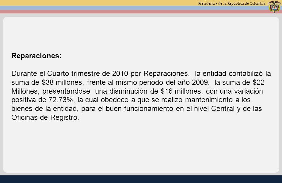 Presidencia de la República de Colombia Viáticos y Gastos de Viaje: Durante el Cuarto trimestre de 2010 por Viáticos y Gastos de Viaje, la entidad contabilizó la suma de $ 235 millones, frente al mismo periodo del año 2009, la suma de $64 Millones, presentándose un aumento de $171 millones, con una variación positiva de 267.19 %, la cual corresponde a instrucciones dadas por la Contaduría General de la Nación de contabilizar a este rubro lo de la cuenta 510147.