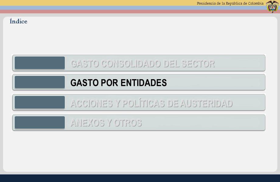 Presidencia de la República de Colombia Gastos de funcionamiento por entidades SUPERNOTARIADO