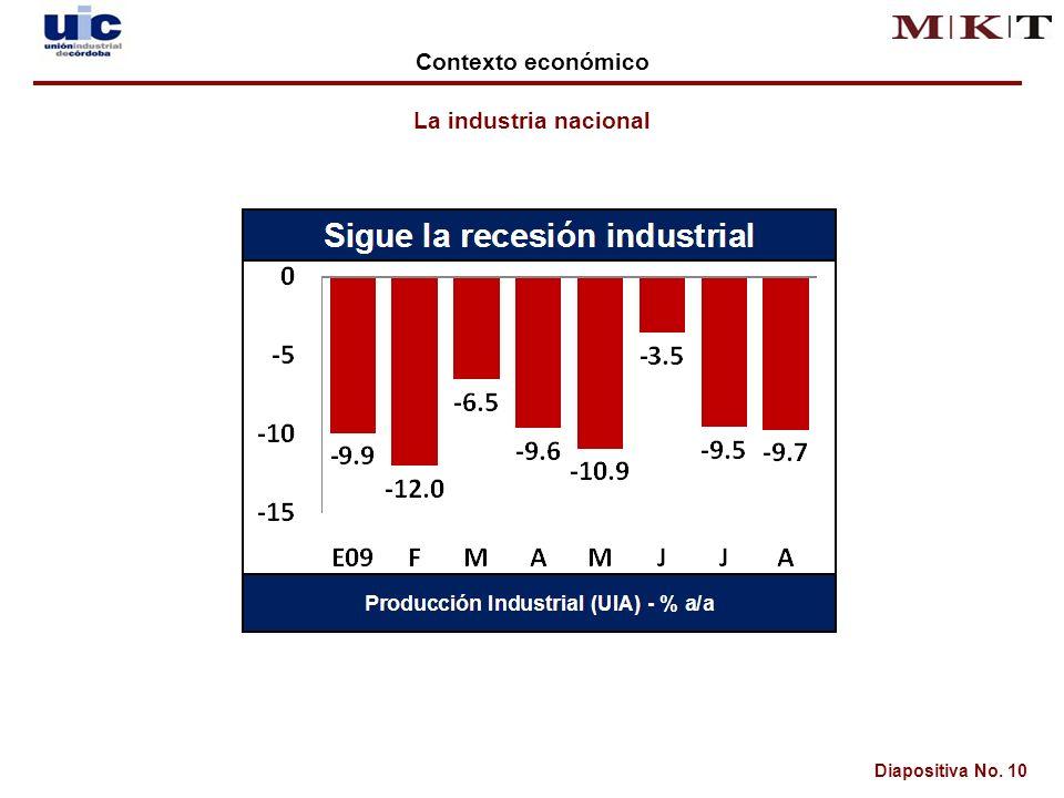 Diapositiva No. 10 La industria nacional Contexto económico