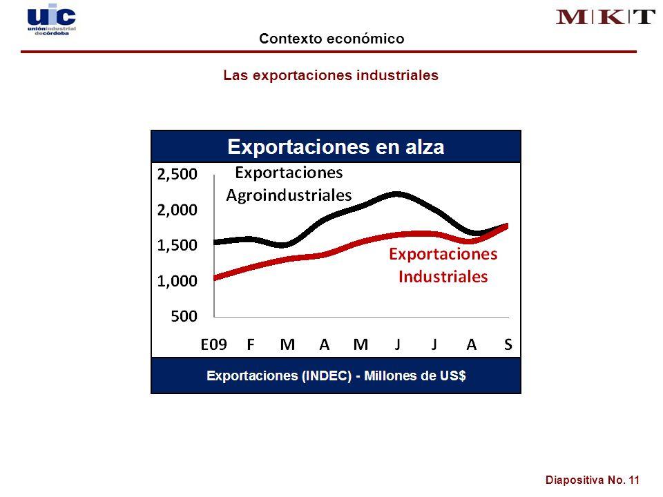 Diapositiva No. 11 Las exportaciones industriales Contexto económico