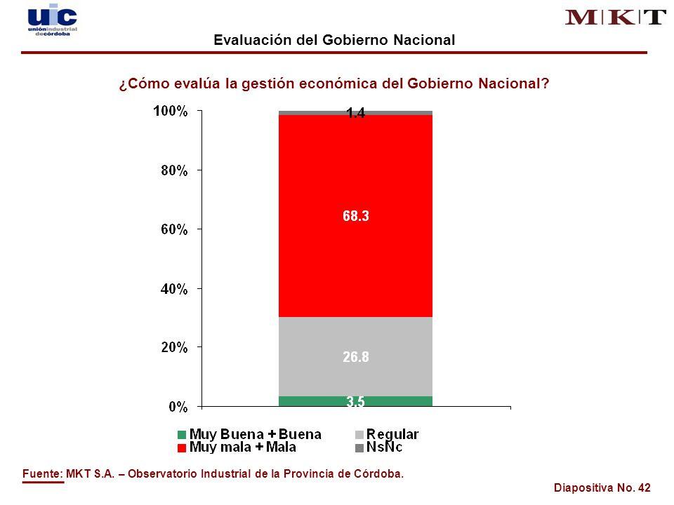 Diapositiva No. 42 Fuente: MKT S.A. – Observatorio Industrial de la Provincia de Córdoba.