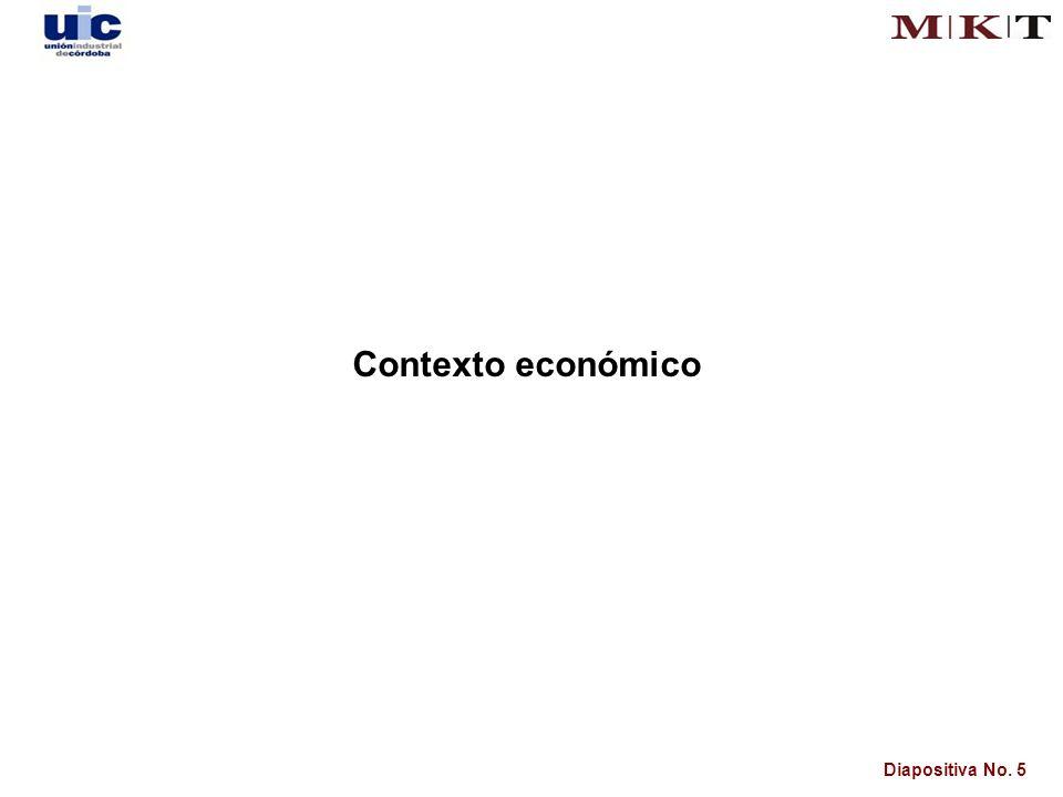Diapositiva No. 5 Contexto económico