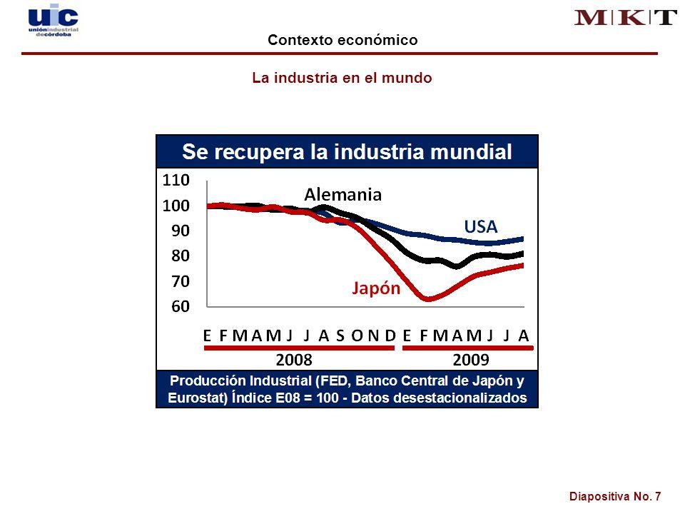 Diapositiva No. 7 La industria en el mundo Contexto económico