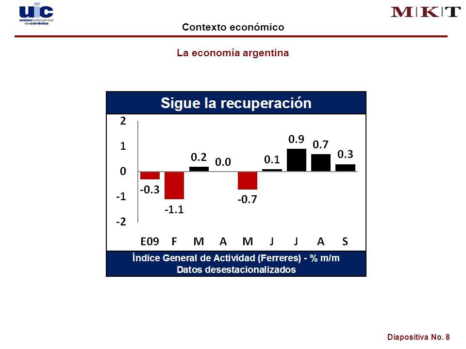 Diapositiva No. 8 La economía argentina Contexto económico