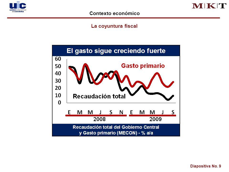 Diapositiva No. 9 La coyuntura fiscal Contexto económico