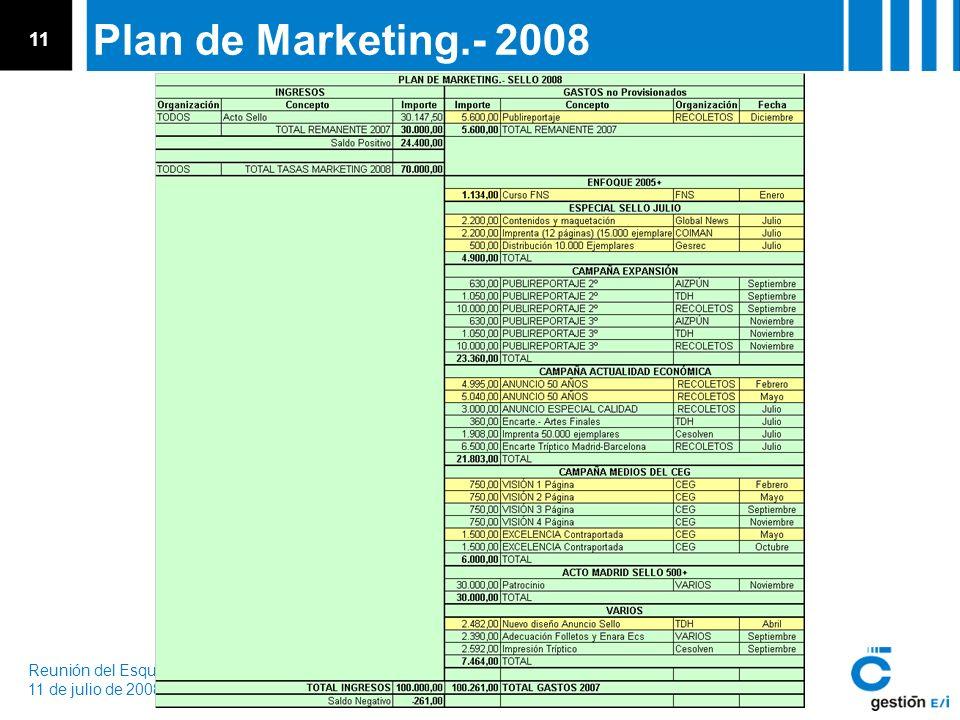 Reunión del Esquema 11 de julio de 2008 ESQUEMA DE RECONOCIMIENTO CEG/EFQM 11 Plan de Marketing.- 2008