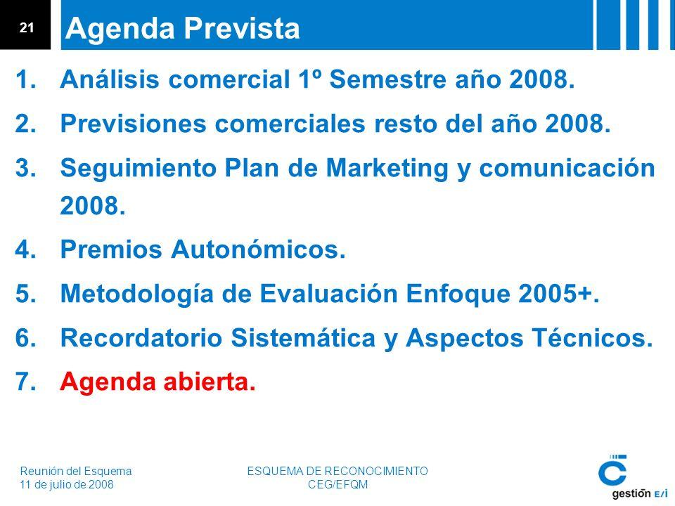 Reunión del Esquema 11 de julio de 2008 ESQUEMA DE RECONOCIMIENTO CEG/EFQM 21 Agenda Prevista 1.Análisis comercial 1º Semestre año 2008.