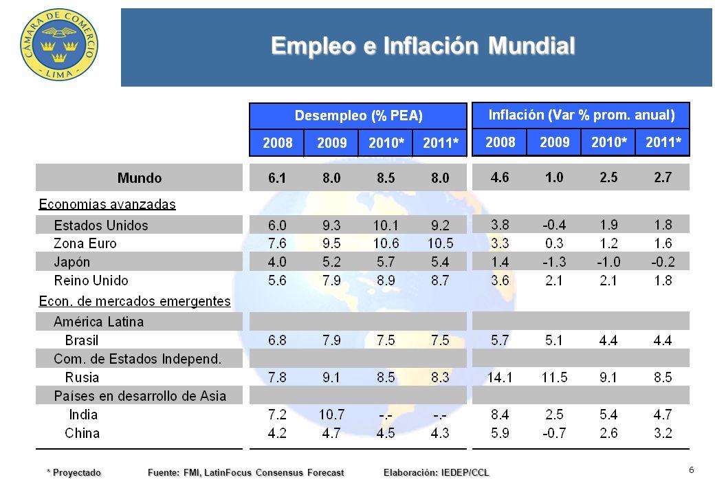 6 Empleo e Inflación Mundial * Proyectado Fuente: FMI, LatinFocus Consensus Forecast Elaboración: IEDEP/CCL